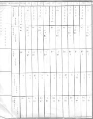 LCCIntervalCategories1990s.pdf