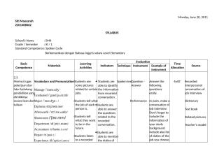 Syllabus of English lesson for SMK_2.rtf